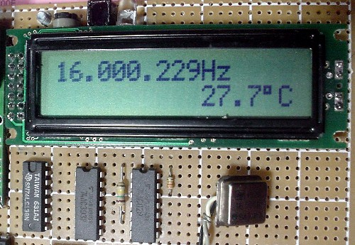 4MHz測定中